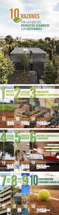 portada Folletos Decálogo sostenibilidad de los productos cerámicos
